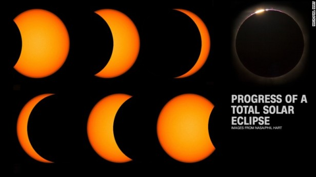 170316134335-total-solar-eclipse-process-nasa-exlarge-169